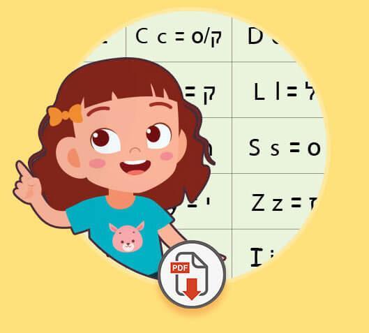 קורסים לאנגלית לילדים